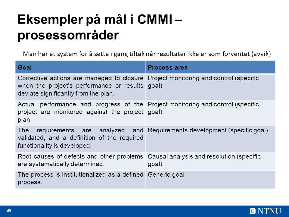 Eksempler på mål i CMMI – prosessområder