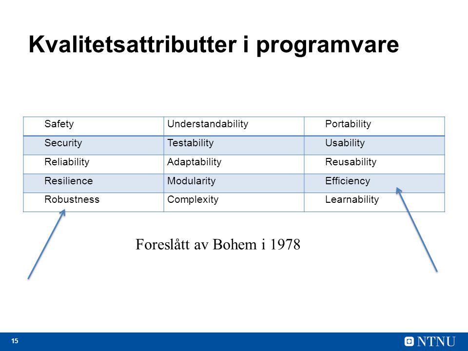 Kvalitetsattributter i programvare