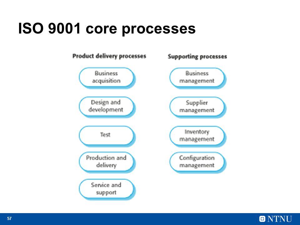 ISO 9001 core processes