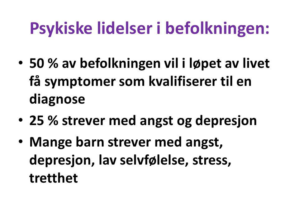 Psykiske lidelser i befolkningen: