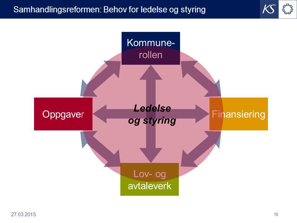 Samhandlingsreformen: Behov for ledelse og styring