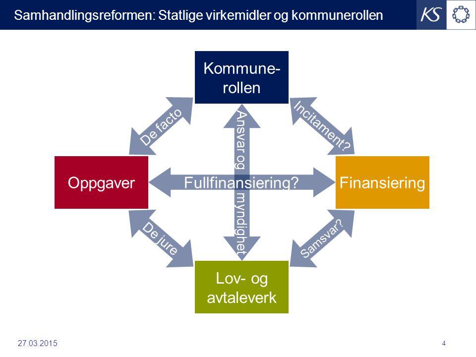 Samhandlingsreformen: Statlige virkemidler og kommunerollen