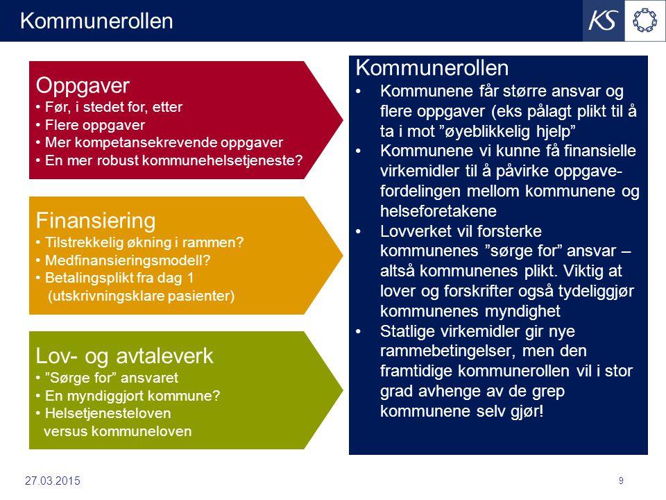 Kommunerollen Kommunerollen Oppgaver Finansiering Lov- og avtaleverk