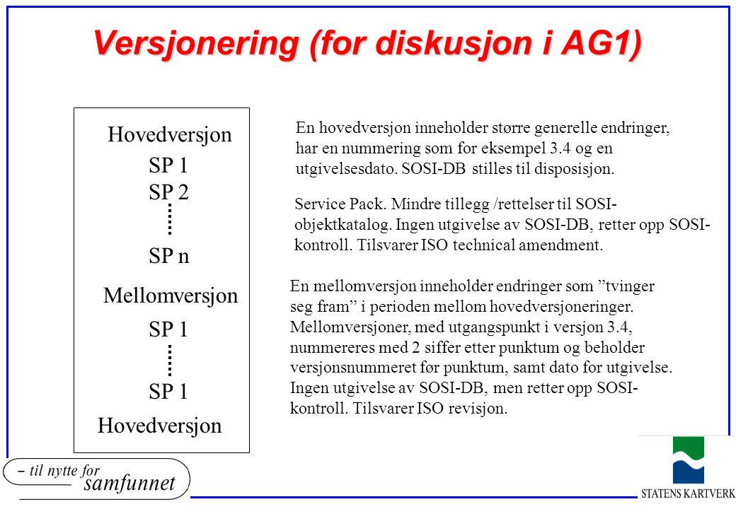 Versjonering (for diskusjon i AG1)