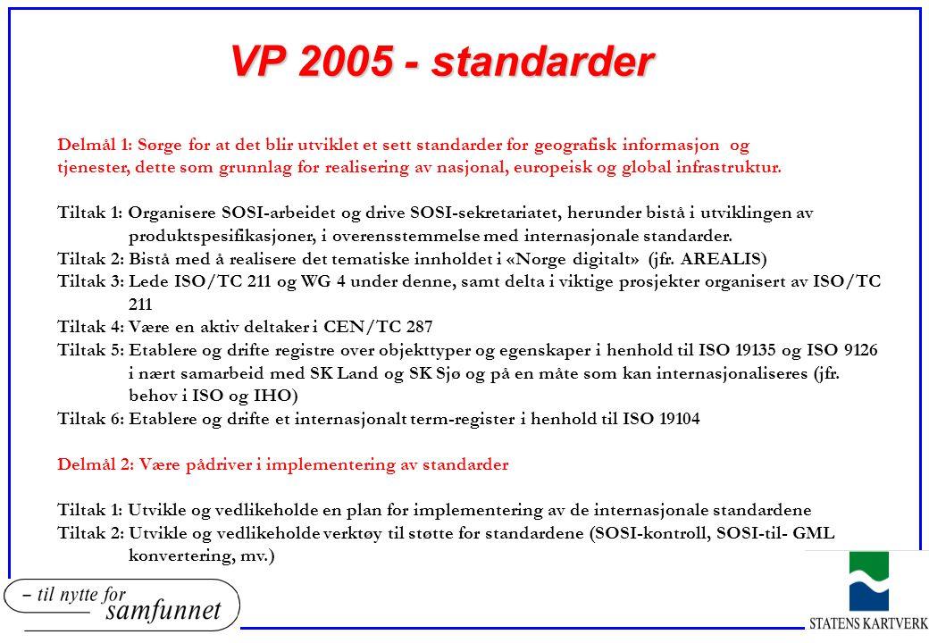 VP 2005 - standarder Delmål 1: Sørge for at det blir utviklet et sett standarder for geografisk informasjon og.