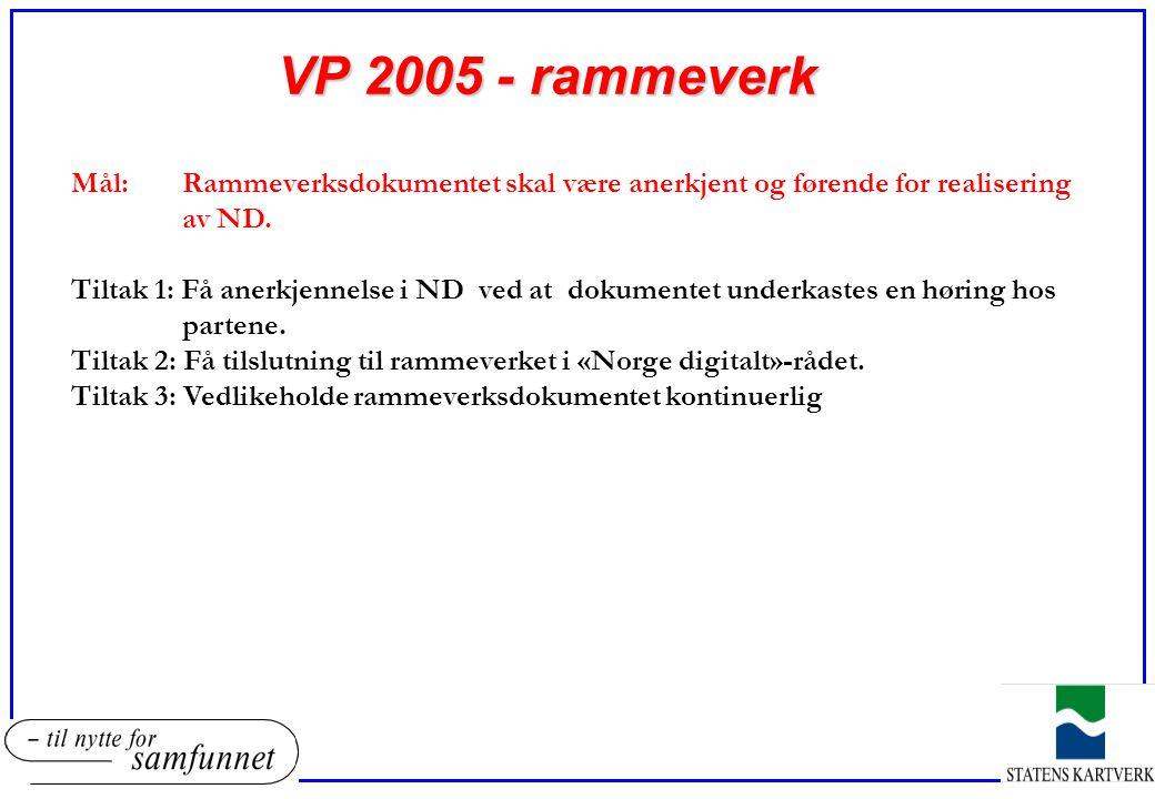 VP 2005 - rammeverk Mål: Rammeverksdokumentet skal være anerkjent og førende for realisering av ND.