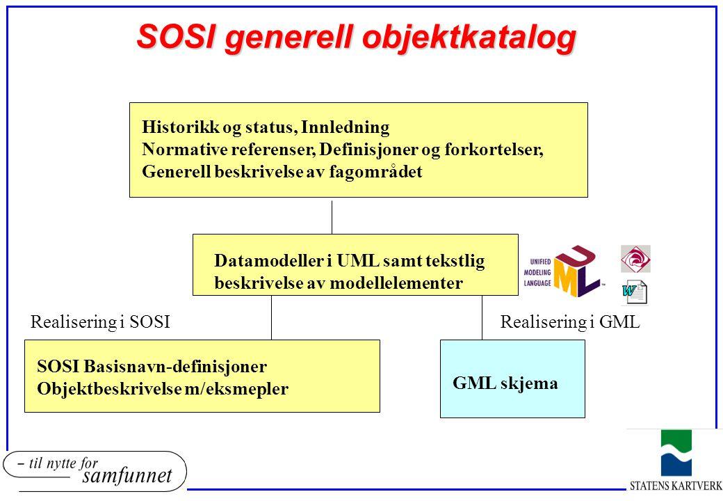 SOSI generell objektkatalog