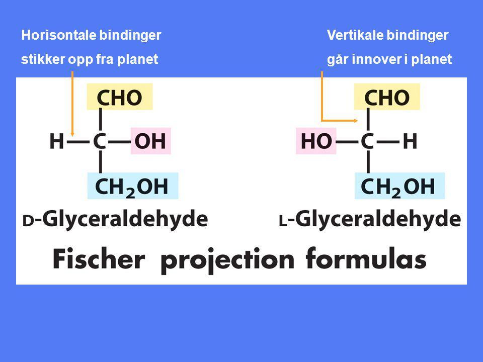 Horisontale bindinger