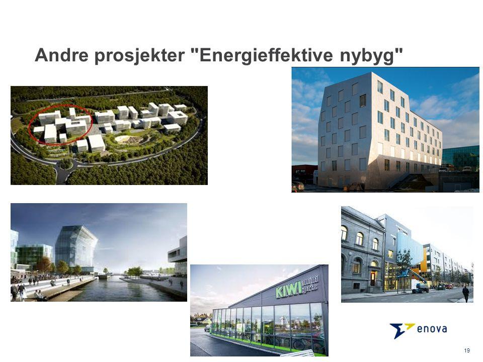 Andre prosjekter Energieffektive nybyg