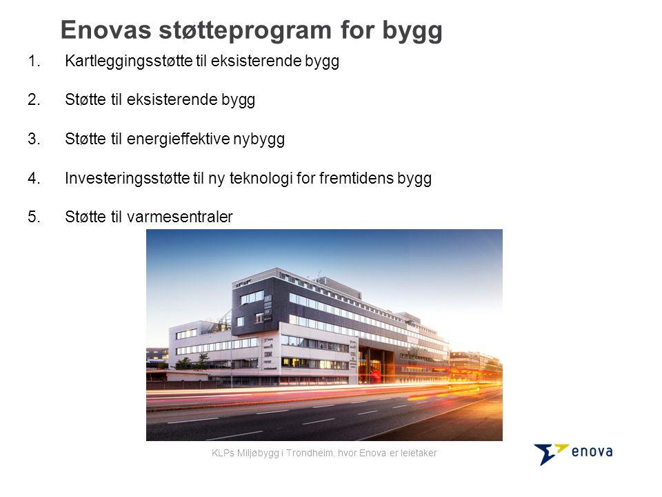 Enovas støtteprogram for bygg