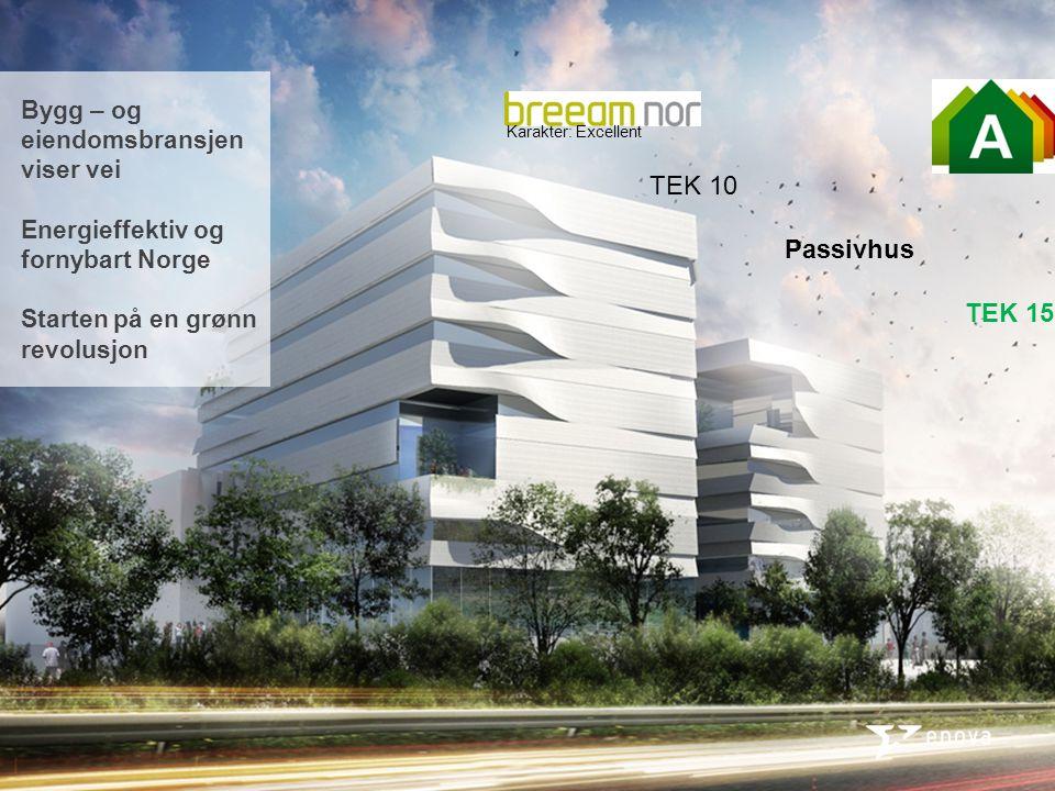 Bygg – og eiendomsbransjen viser vei Energieffektiv og fornybart Norge Starten på en grønn revolusjon