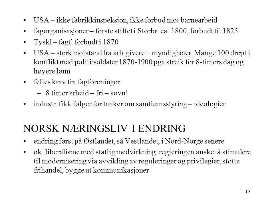 NORSK NÆRINGSLIV I ENDRING