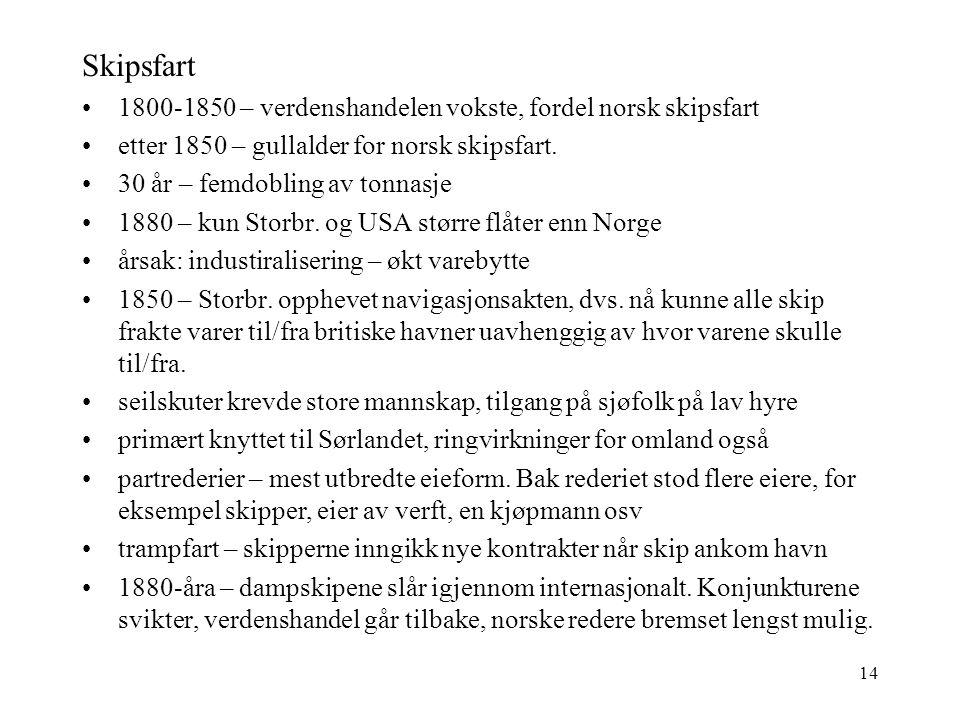 Skipsfart 1800-1850 – verdenshandelen vokste, fordel norsk skipsfart