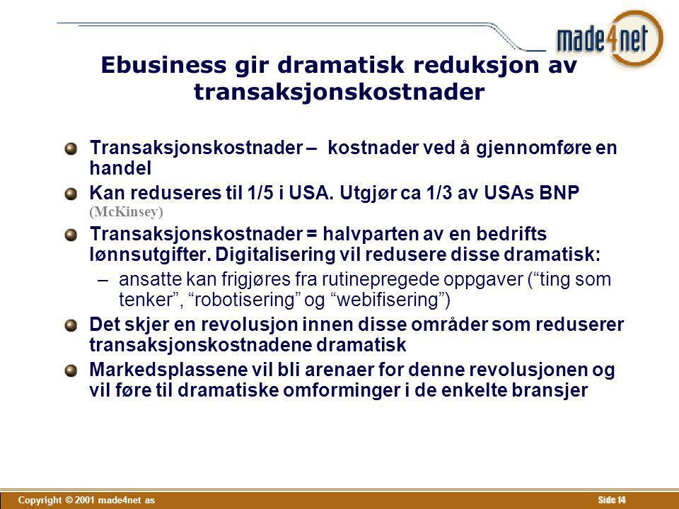 Ebusiness gir dramatisk reduksjon av transaksjonskostnader