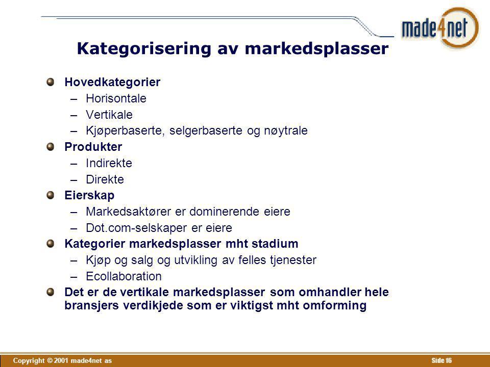 Kategorisering av markedsplasser