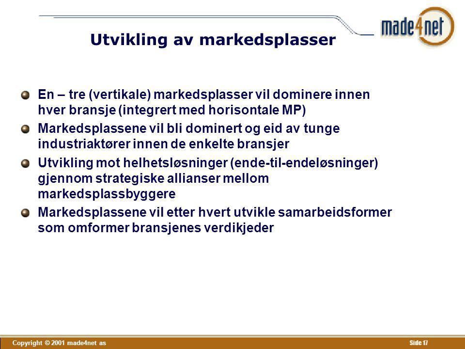 Utvikling av markedsplasser