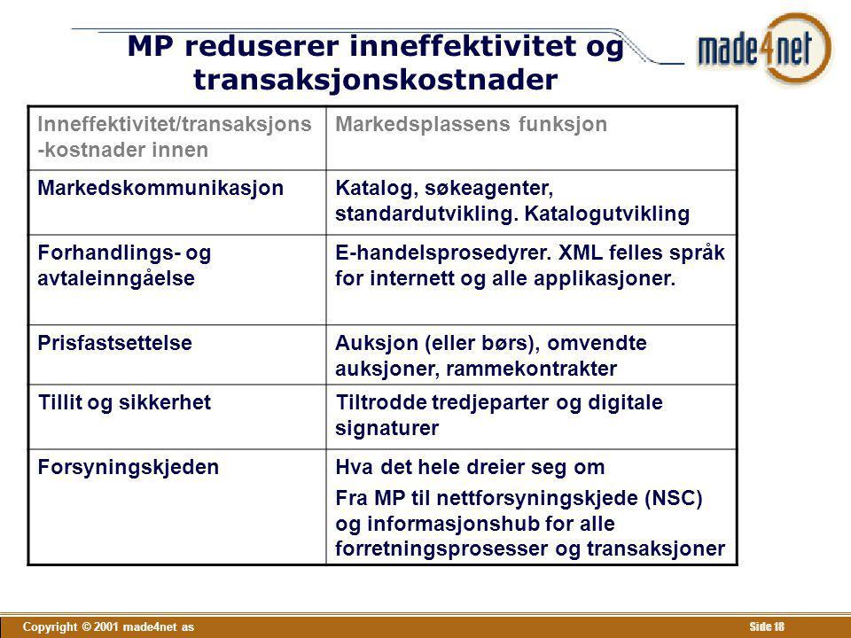 MP reduserer inneffektivitet og transaksjonskostnader
