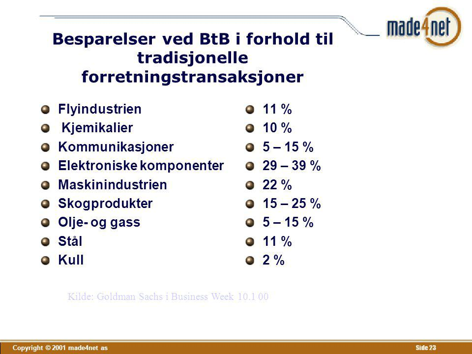 Besparelser ved BtB i forhold til tradisjonelle forretningstransaksjoner