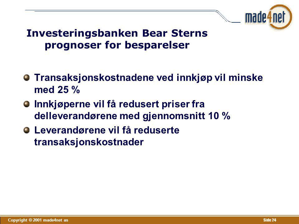 Investeringsbanken Bear Sterns prognoser for besparelser