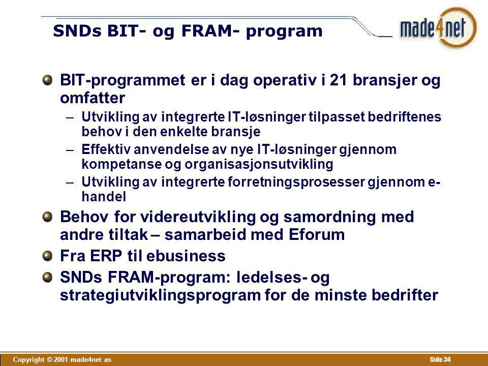 SNDs BIT- og FRAM- program