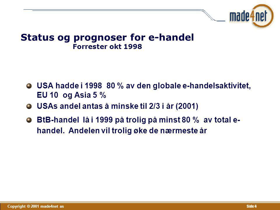 Status og prognoser for e-handel Forrester okt 1998