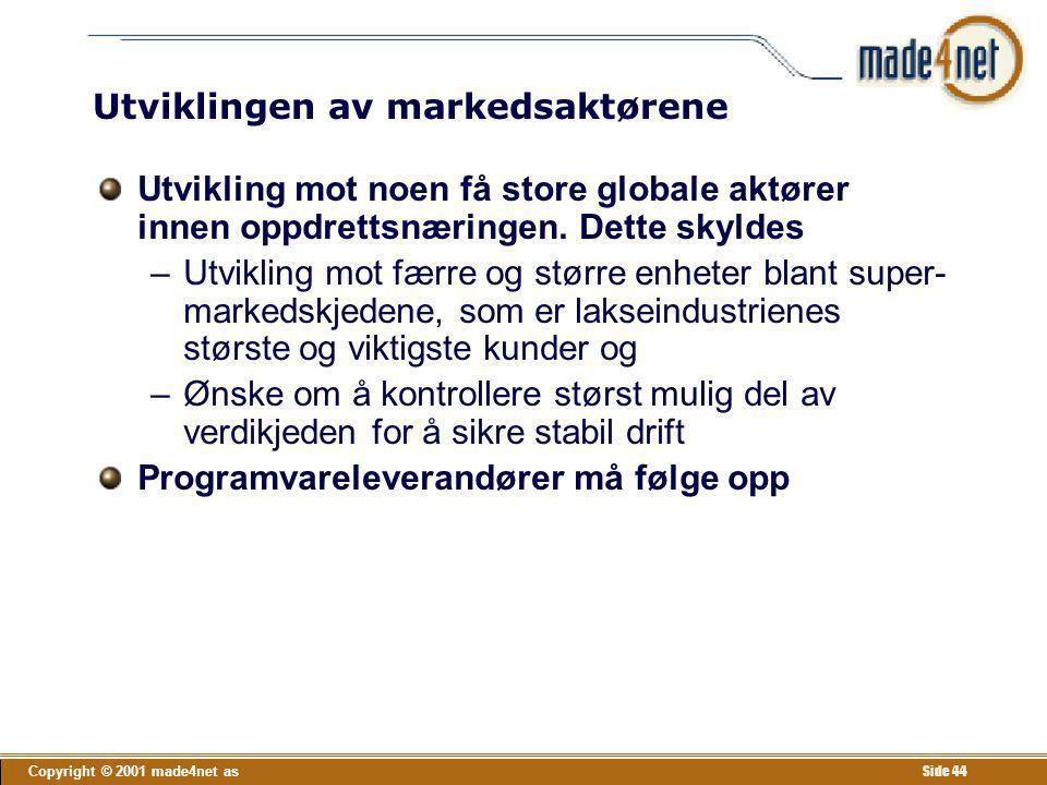 Utviklingen av markedsaktørene