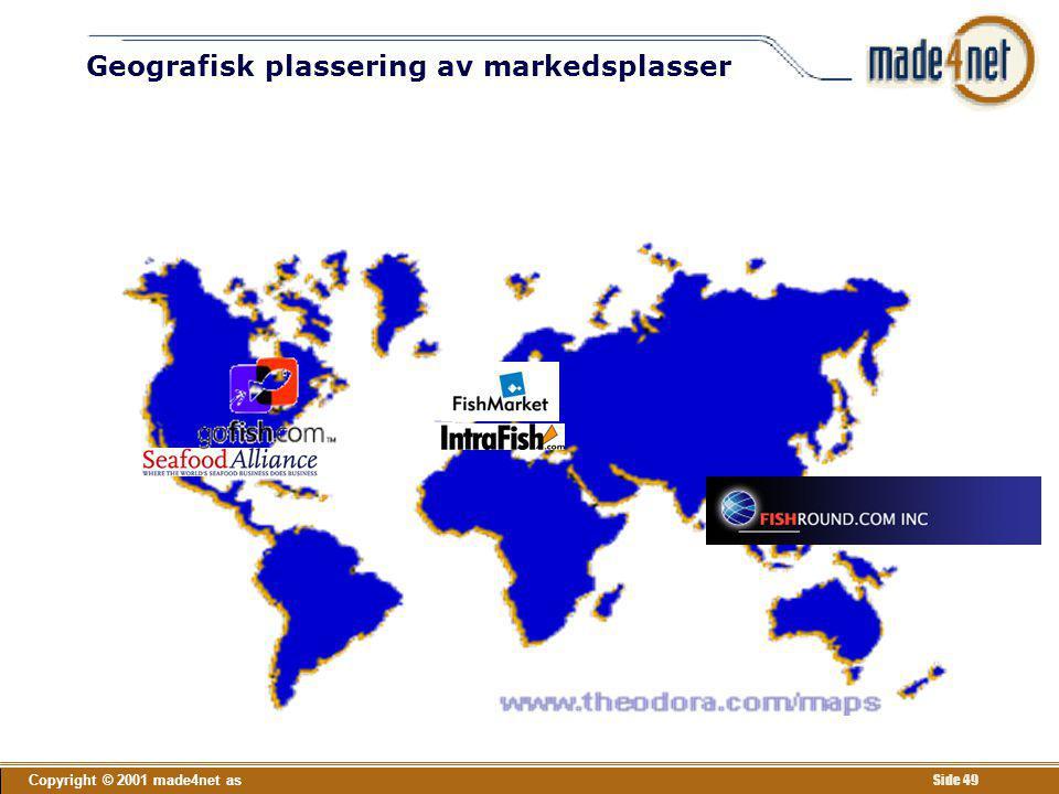 Geografisk plassering av markedsplasser