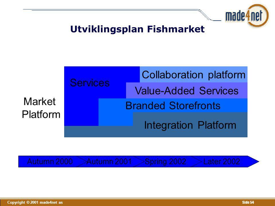 Utviklingsplan Fishmarket
