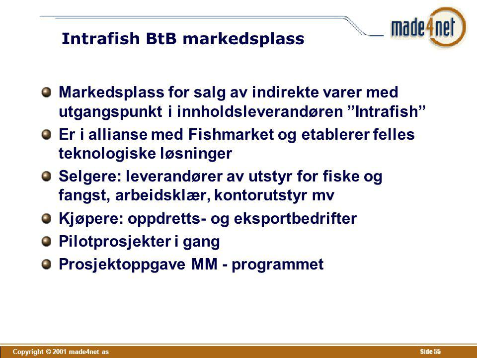 Intrafish BtB markedsplass