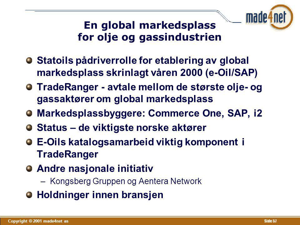 En global markedsplass for olje og gassindustrien