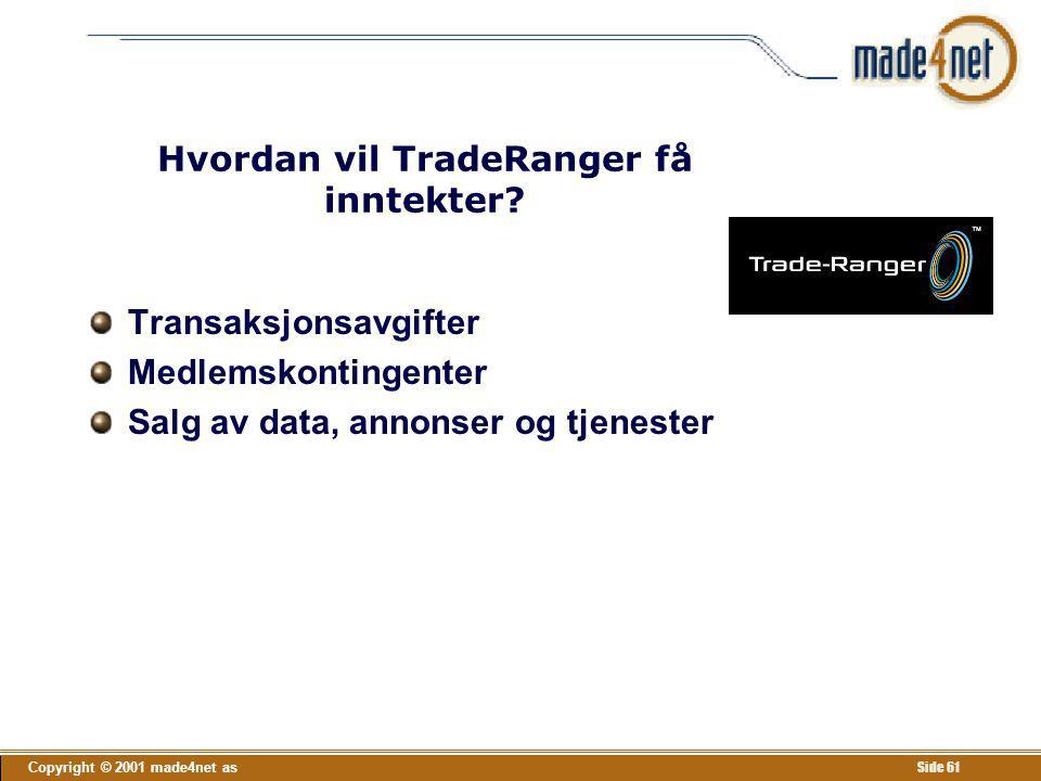 Hvordan vil TradeRanger få inntekter
