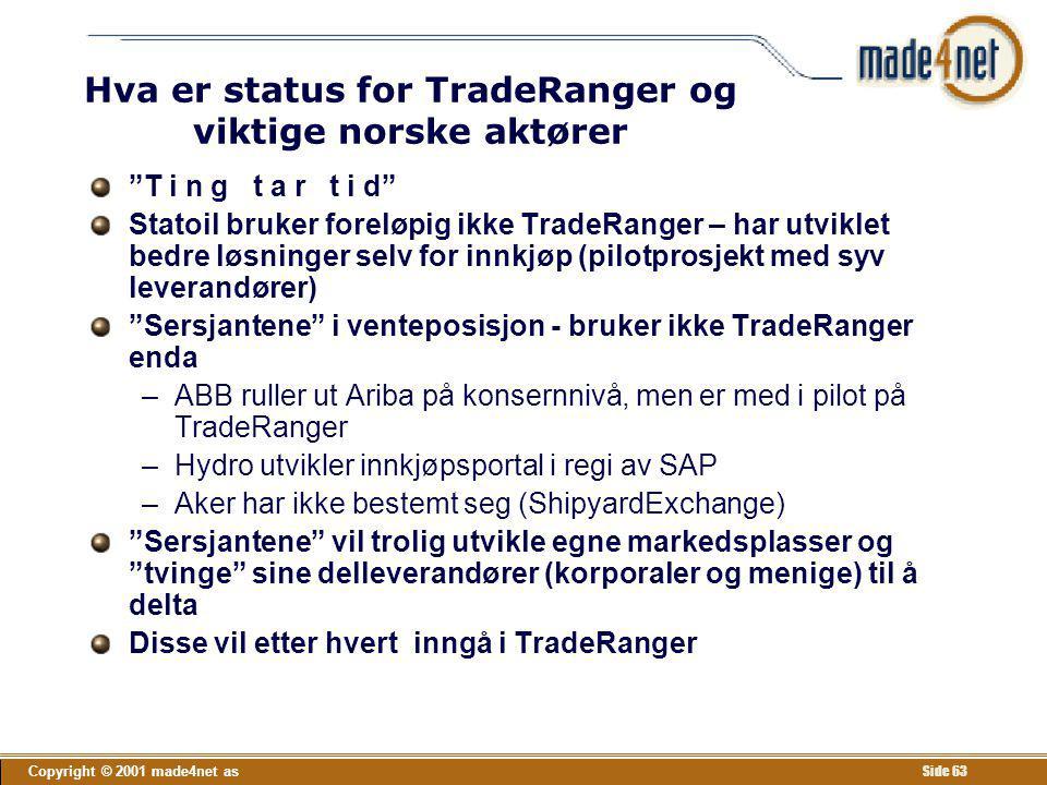 Hva er status for TradeRanger og viktige norske aktører