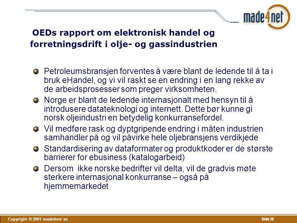 OEDs rapport om elektronisk handel og forretningsdrift i olje- og gassindustrien