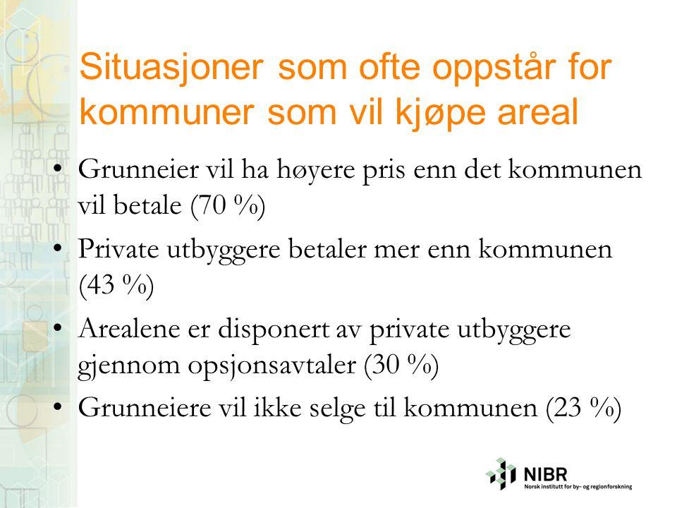 Situasjoner som ofte oppstår for kommuner som vil kjøpe areal