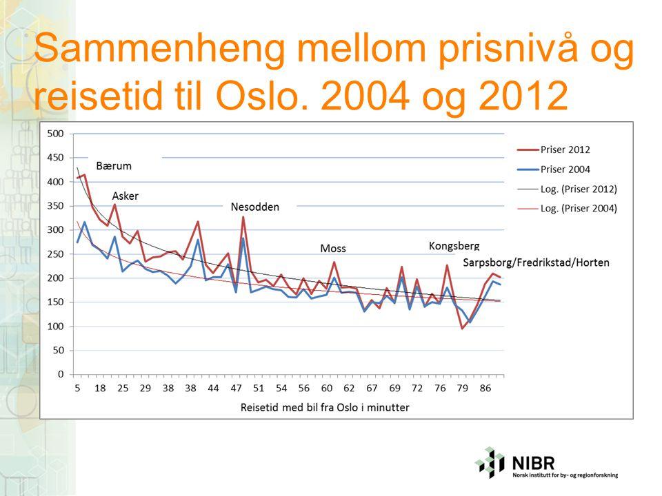 Sammenheng mellom prisnivå og reisetid til Oslo. 2004 og 2012