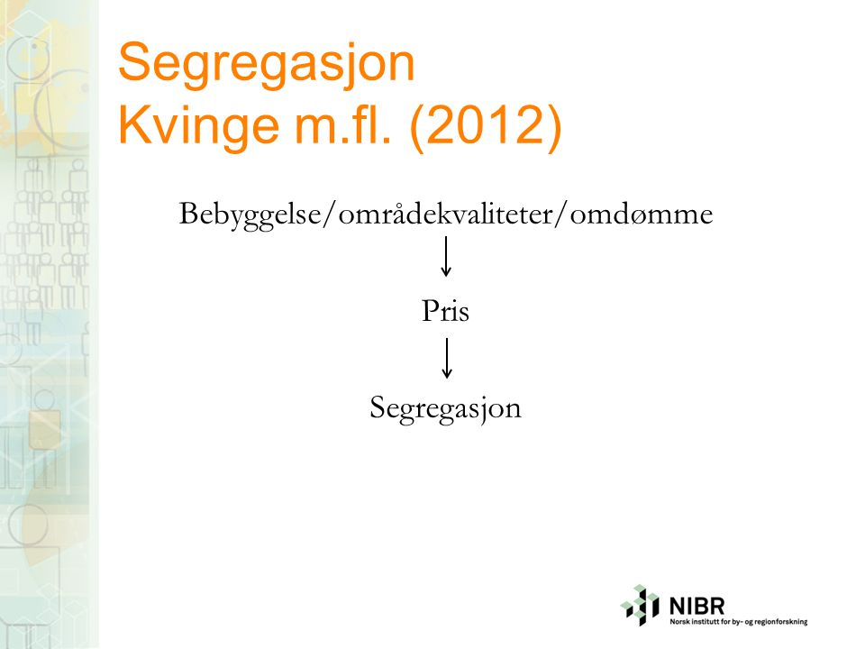 Segregasjon Kvinge m.fl. (2012)