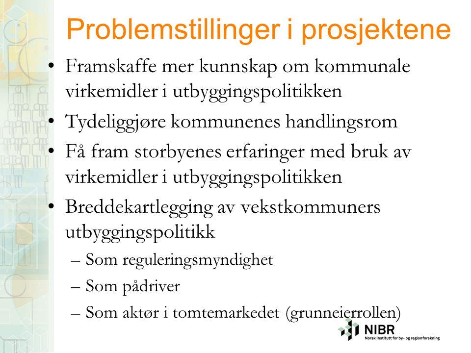 Problemstillinger i prosjektene