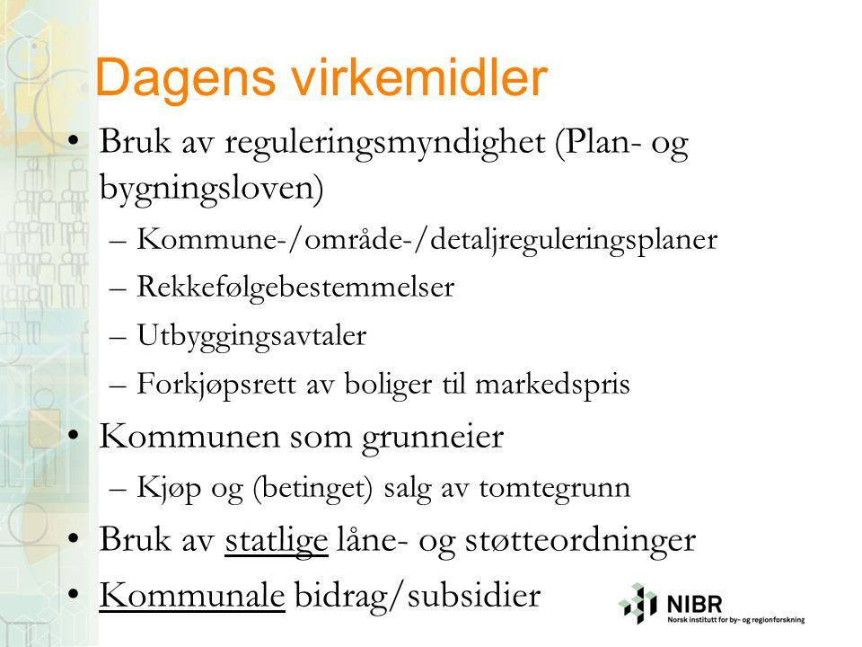 Dagens virkemidler Bruk av reguleringsmyndighet (Plan- og bygningsloven) Kommune-/område-/detaljreguleringsplaner.