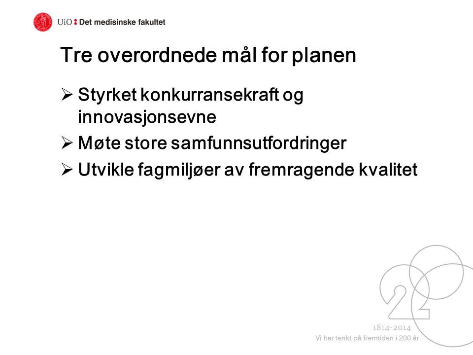 Tre overordnede mål for planen