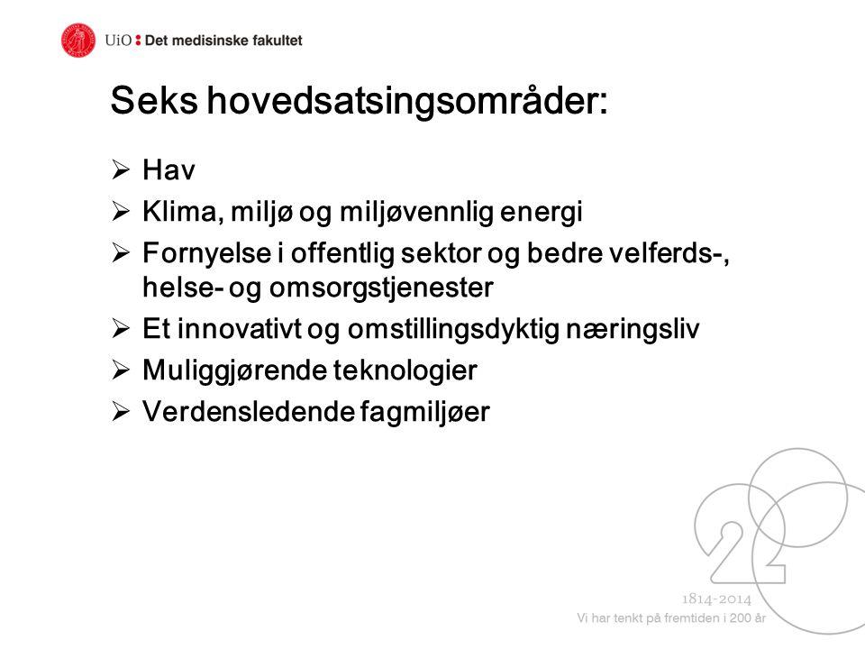 Seks hovedsatsingsområder: