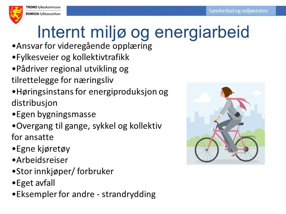 Internt miljø og energiarbeid