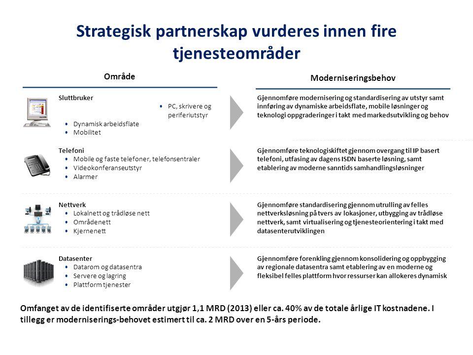 Strategisk partnerskap vurderes innen fire tjenesteområder