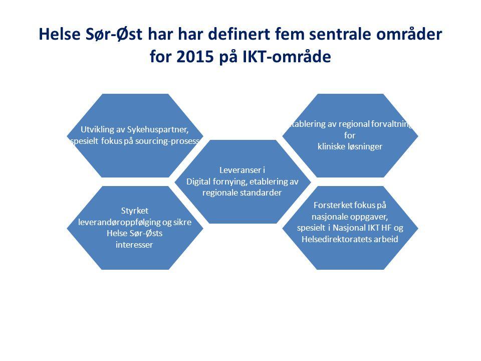 Helse Sør-Øst har har definert fem sentrale områder for 2015 på IKT-område