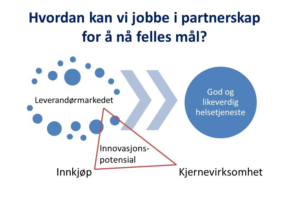 Hvordan kan vi jobbe i partnerskap for å nå felles mål