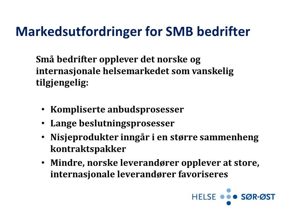 Markedsutfordringer for SMB bedrifter