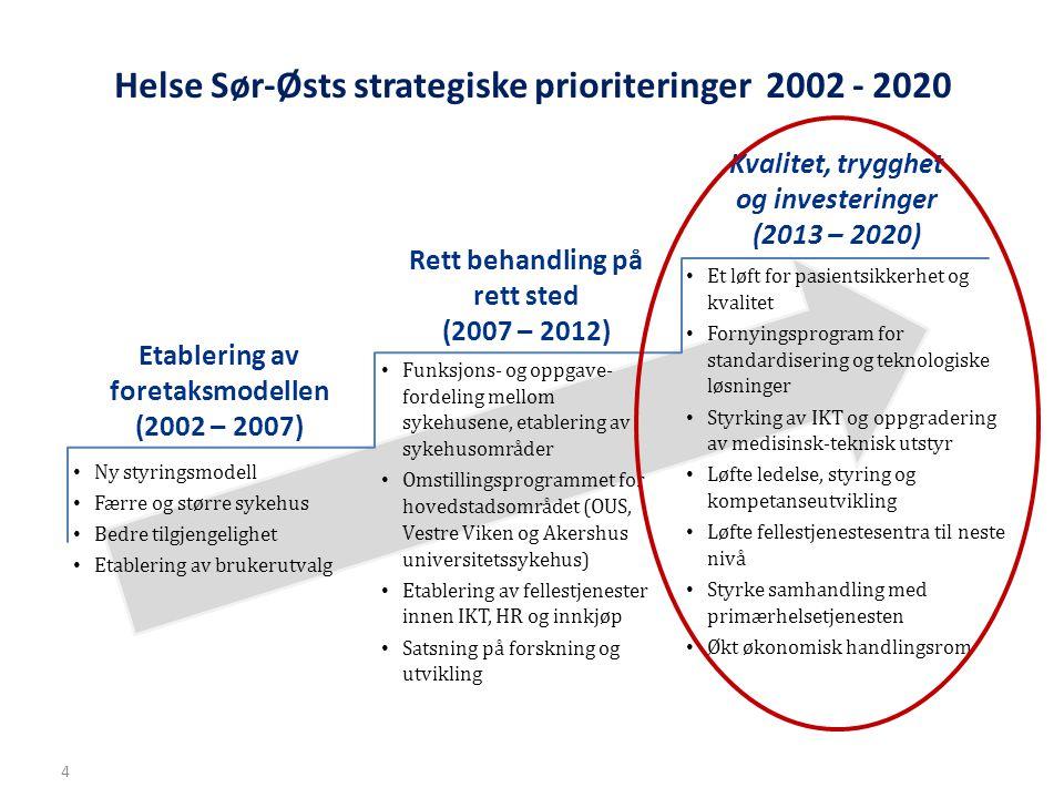 Helse Sør-Østs strategiske prioriteringer 2002 - 2020