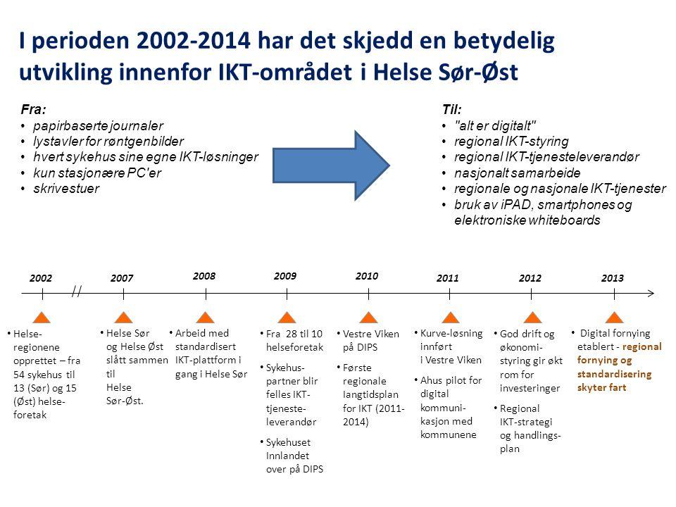 08.04.2017 I perioden 2002-2014 har det skjedd en betydelig utvikling innenfor IKT-området i Helse Sør-Øst.