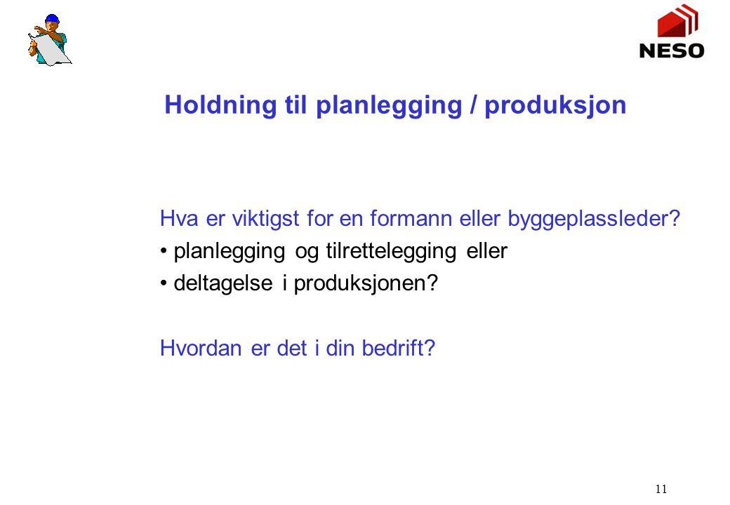 Holdning til planlegging / produksjon