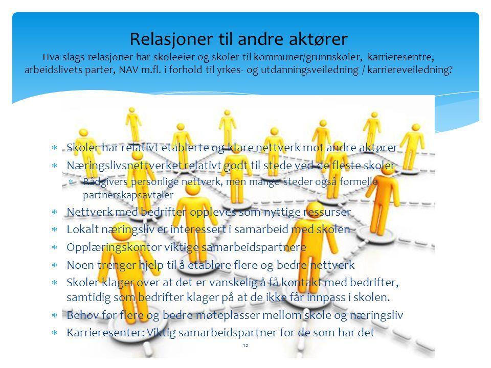 Relasjoner til andre aktører Hva slags relasjoner har skoleeier og skoler til kommuner/grunnskoler, karrieresentre, arbeidslivets parter, NAV m.fl. i forhold til yrkes- og utdanningsveiledning / karriereveiledning