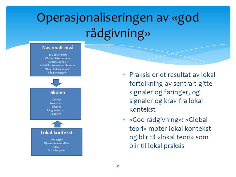Operasjonaliseringen av «god rådgivning»